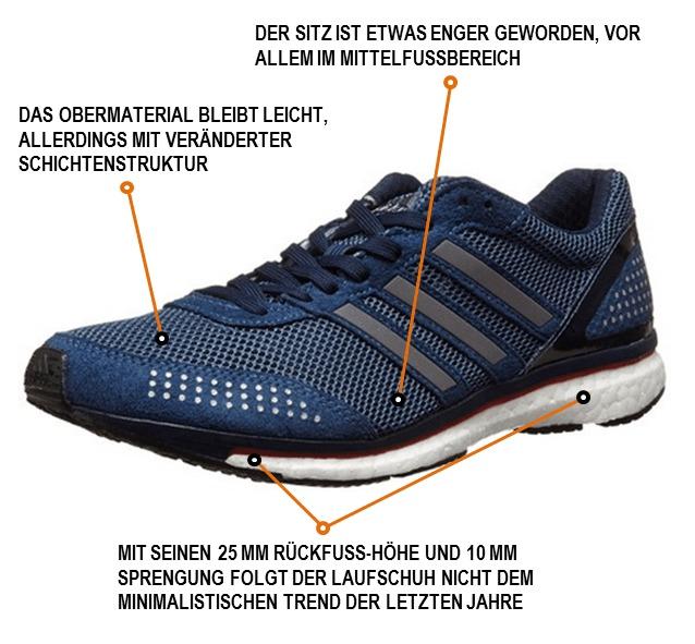 premium selection 42a58 3333d Adidas Adizero Adios Boost 2 Test