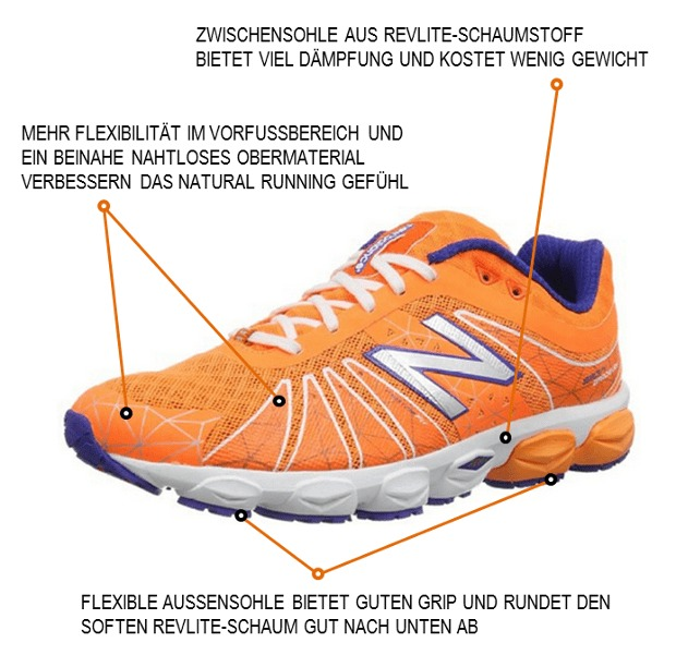 0593892366eb51 New Balance M890 v4 im Test - joggies
