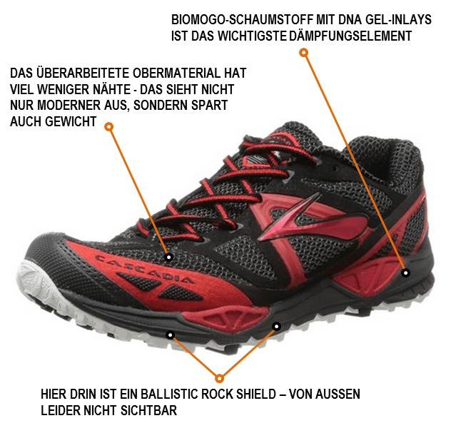 Brooks Cascadia 9 Test
