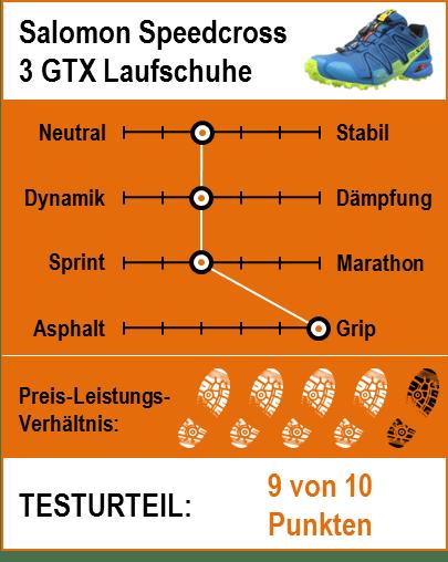 Salomon Speedcross 3 GTX Testbericht