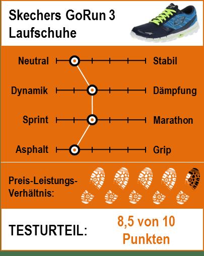 Skechers GoRun 3 Testbericht