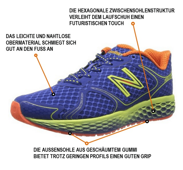 New Balance 980 v1 im Test - joggies