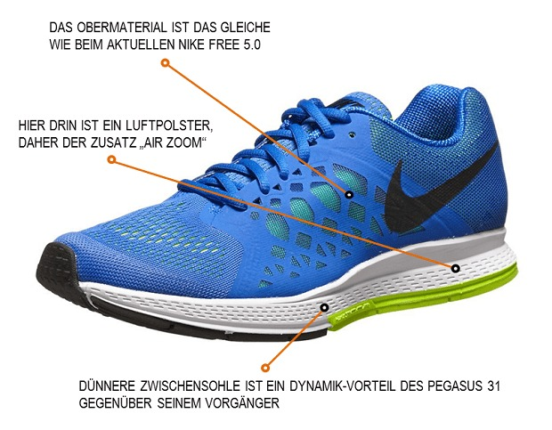 Nike Air Zoom Pegasus 31 Test