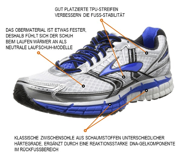 Brooks Adrenaline GTS 14 Test