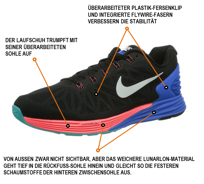 Nike Lunarglide 6 Test