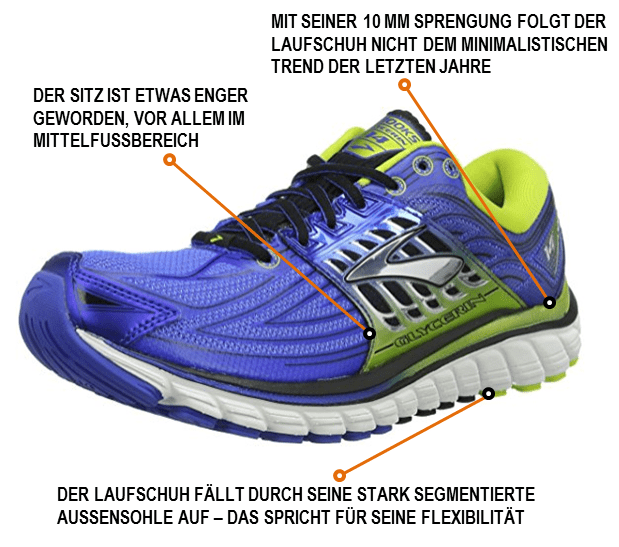 Brooks Glycerin 14 Test