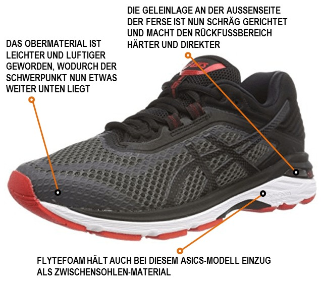 0ae10608bda11d Asics GT-2000 6 im Test - joggies