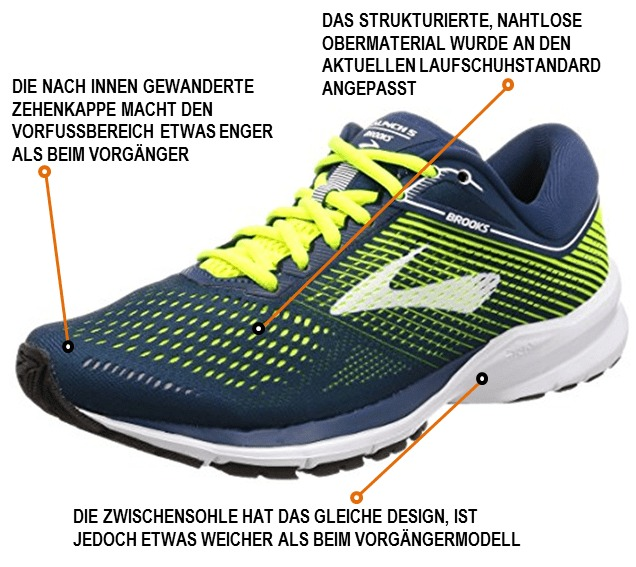 Brooks Launch 5 Testbericht