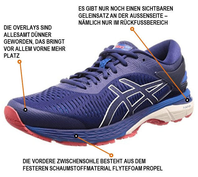 Asics Gel-Kayano 25 im Test - joggies